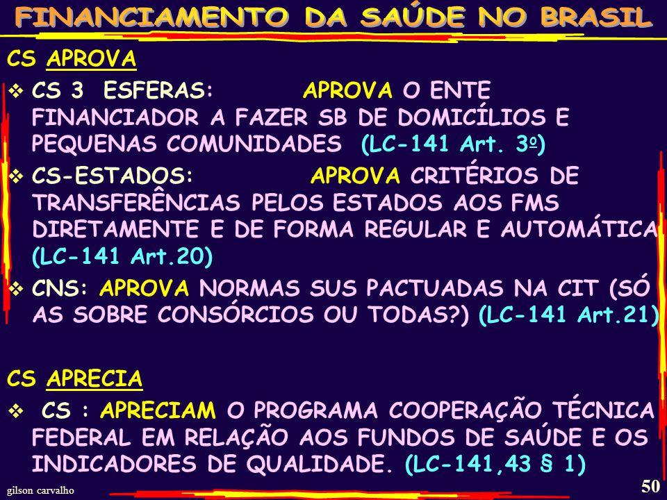 gilson carvalho 49 CONSELHO DE SAÚDE NOS NOVOS DOCUMENTOS LEGAIS: LEI 8080 (CIT) DEC.7508 LC 141