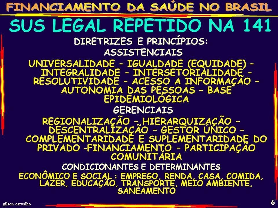 5 SUS LEGAL SAÚDE DIREITO DE TODOS E DEVER DO ESTADO FUNÇÕES: REGULAR, FISCALIZAR,CONTROLAR, EXECUTAR OBJETIVOS: 1) IDENTIFICAR CONDICIONANTES E DETERMINANTES; 2) FORMULAR A POLÍTICA ECONÔMICA E SOCIAL PARA DIMINUIR O RISCO DE DOENÇAS E OUTROS AGRAVOS; 3) ASSISTÊNCIA POR AÇÕES DE PROMOÇÃO, PROTEÇÃO E RECUPERAÇÃO DA SAÚDE.