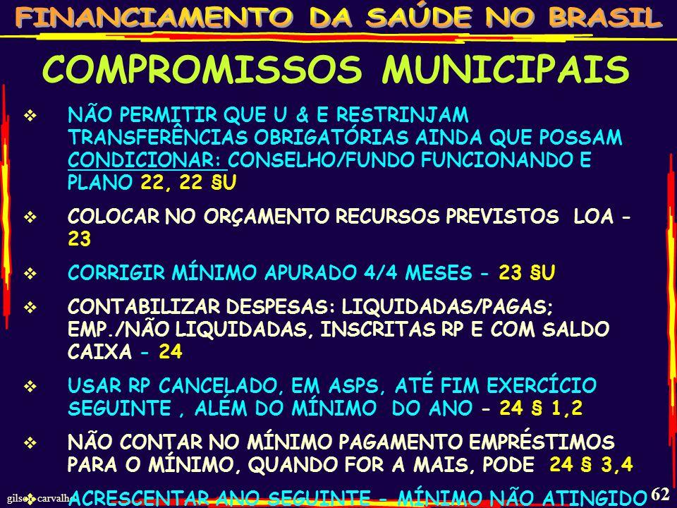 gilson carvalho 61 COMPROMISSOS MUNICIPAIS INTERFERIR NA CIT E CNS NA DEFINIÇÃO DA METODOLOGIA DE APLICAÇÃO DOS CRITÉRIOS DE RATEIO - 17 §1 INTERFERIR NO PLANO DE INVESTIMENTOS 17 §2 COBRAR INFORMAÇÃO MONTANTE TRANSFERÊNCIA CONFORME PLANO NACIONAL E COMPROMISSO GESTÃO DA UEM - 17 §3 COBRAR DA UNIÃO E ESTADOS TRANSFERÊNCIAS FF: DIRETA–REGULAR –AUTOMÁTICA (VOLUNTÁRIA SÓ EM SITUAÇÕES ESPECÍFICAS) - 18 E 18 §U E 20 e 20§U INTERFERIR PLANO ESTADUAL SAÚDE PARA QUE EXPLICITE METODOLOGIA PACTUADA NA CIB E APROVADA NA SES DEFININDO MONTANTE PARA CADA MUNICÍPIO – 19 §1 §2 USAR PERMISSÃO: CONSÓRCIOS PODEM REMANEJAR RECURSOS PRÓPRIOS E DE TRANSFERÊNCIAS OBRIGATÓRIAS - 21