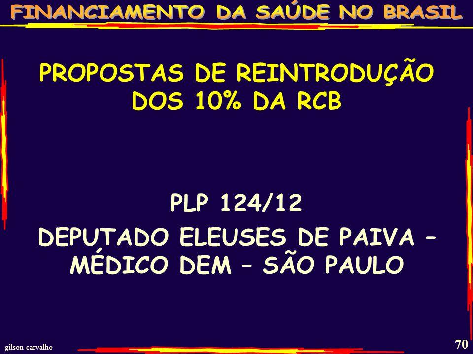 gilson carvalho 69 PROPOSTAS DE REINTRODUÇÃO DOS 10% DA RCB PLP 123/12 DEPUTADO PERONDI – MÉDICO PMDB - RS TRAMITAÇÃO: em 12/04/2012 Designado Relator, Dep.