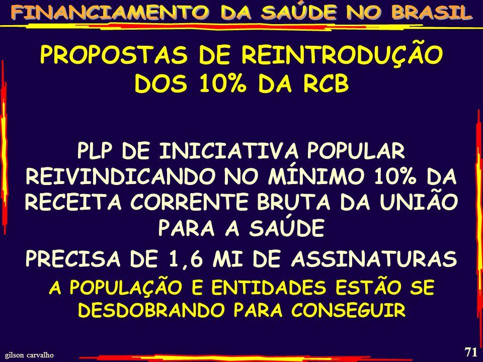 gilson carvalho 70 PROPOSTAS DE REINTRODUÇÃO DOS 10% DA RCB PLP 124/12 DEPUTADO ELEUSES DE PAIVA – MÉDICO DEM – SÃO PAULO