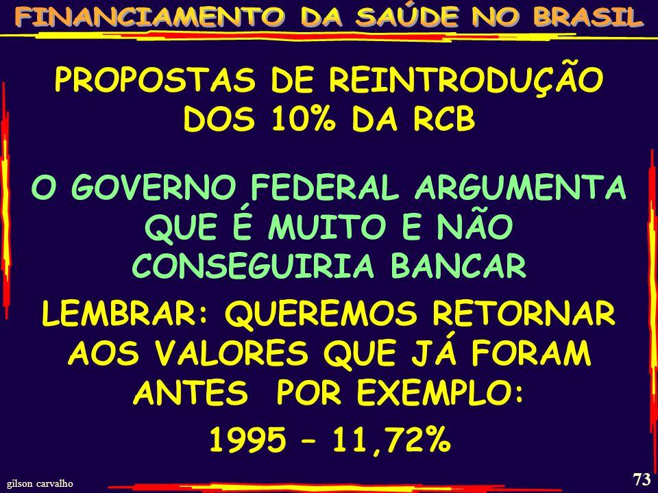 gilson carvalho 72 ESTIMATIVA DE ACRÉSCIMO DE RECURSOS DA SAÚDE SE APROVADA PROPOSTA DE 10% DA RECEITA CORRENTE BRUTA DA UNIÃO 2012 – R$ BI HIPÓTESES HIPÓTESES RECEITA TOTAL DA UNIÃO 2012 VALOR DESTINADO À SAÚDE % DA RECE ITA AUMENTO RECURSOS R$BI ORÇAMENTO DA UNIÃO EM VIGOR 1,180 trilhões 85,50 bi 7,2 % ZERO HIPÓTESE DE SE CONSEGUIR A APROVAÇÃO DOS PLP DE 10% DA RCB DA UNIÃO PARA A SAÚDE 118 BI 10 % 33,5 BI FONTE: LOA-UNIÃO-2012 - ESTUDOS GC