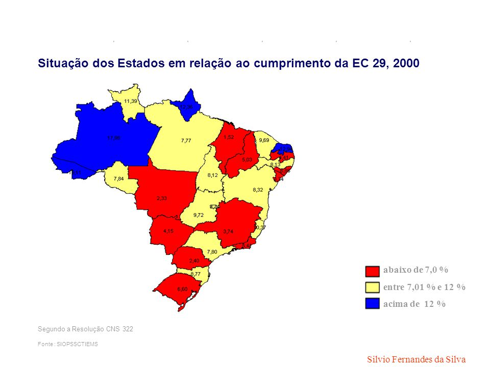 Situação dos Estados em relação ao cumprimento da EC 29, 2000 Fonte : SIOPSSCTIEMS abaixo de 7,0 % entre 7,01 % e 12 % acima de 12 % Segundo a Resolução CNS 322 Silvio Fernandes da Silva