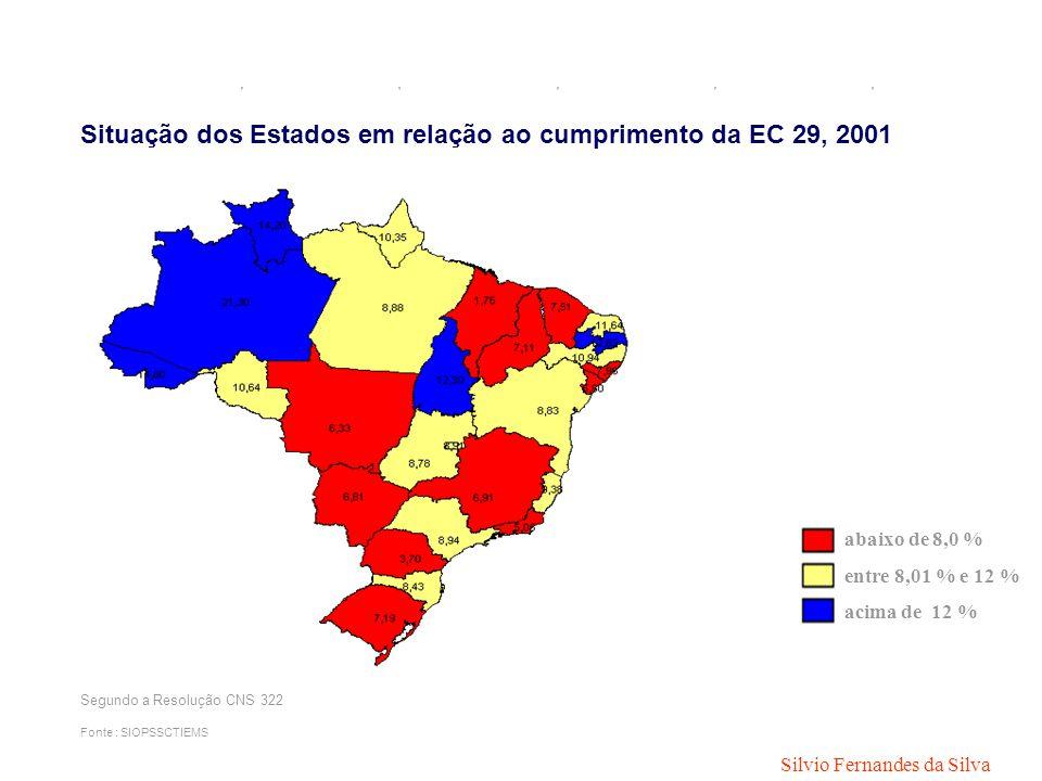 Situação dos Estados em relação ao cumprimento da EC 29, 2001 Fonte : SIOPSSCTIEMS abaixo de 8,0 % entre 8,01 % e 12 % acima de 12 % Segundo a Resolução CNS 322 Silvio Fernandes da Silva