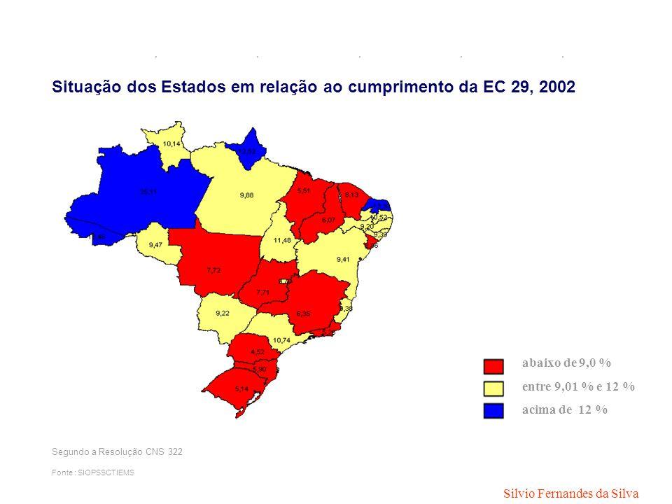 Situação dos Estados em relação ao cumprimento da EC 29, 2002 Fonte : SIOPSSCTIEMS abaixo de 9,0 % entre 9,01 % e 12 % acima de 12 % Segundo a Resolução CNS 322 Silvio Fernandes da Silva
