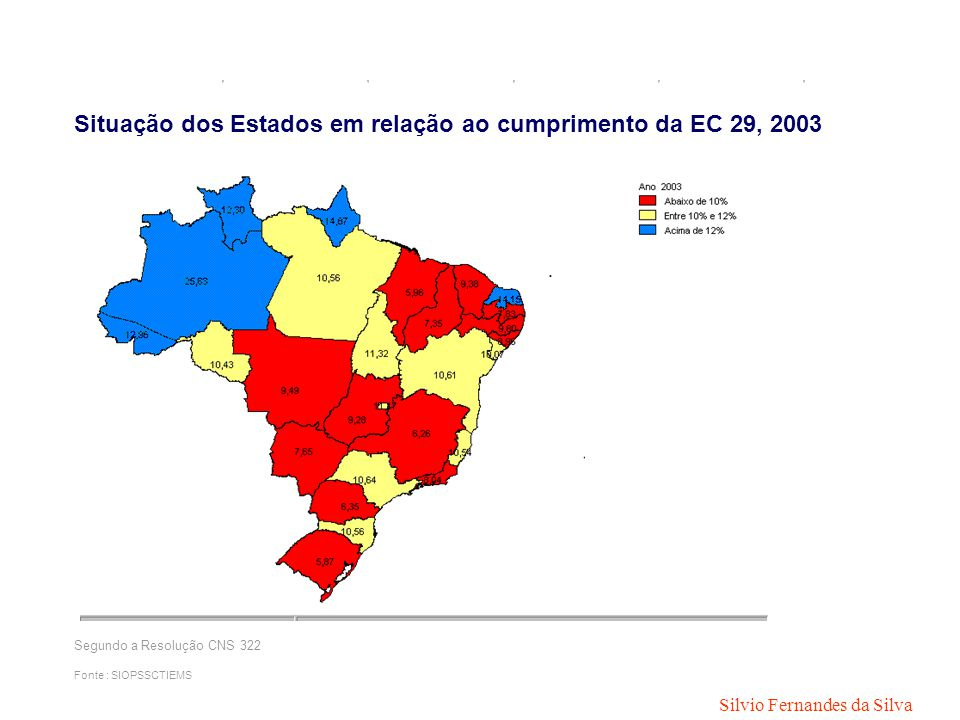 Situação dos Estados em relação ao cumprimento da EC 29, 2003 Fonte : SIOPSSCTIEMS Segundo a Resolução CNS 322 Silvio Fernandes da Silva