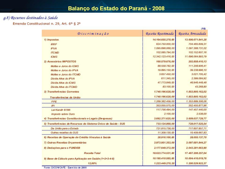 Balanço do Estado do Paraná - 2008