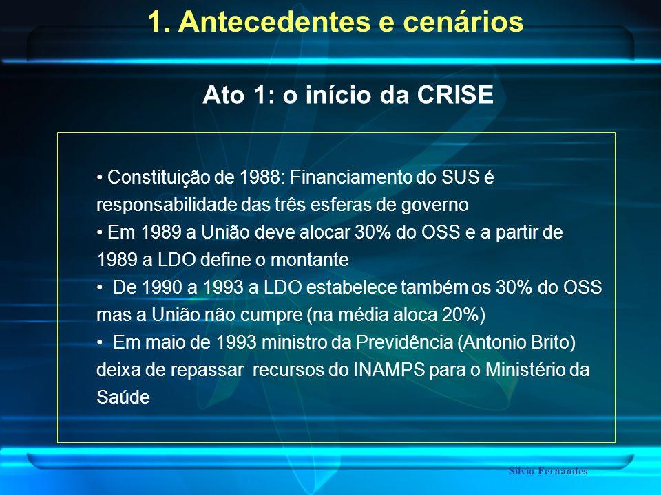 1. Antecedentes e cenários Constituição de 1988: Financiamento do SUS é responsabilidade das três esferas de governo Em 1989 a União deve alocar 30% d