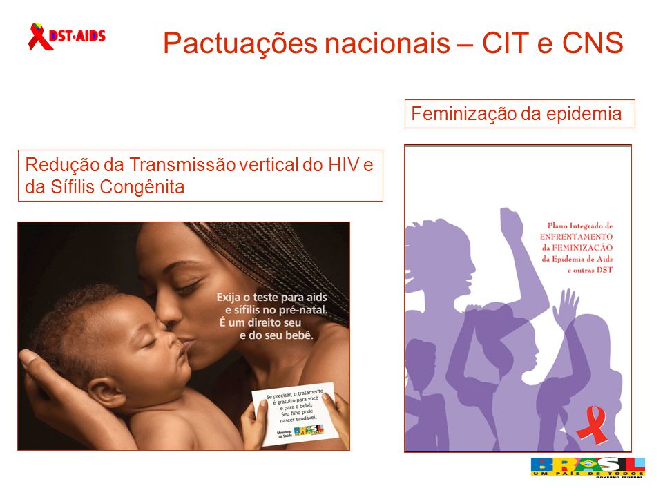 Pactuações nacionais – CIT e CNS Redução da Transmissão vertical do HIV e da Sífilis Congênita Feminização da epidemia