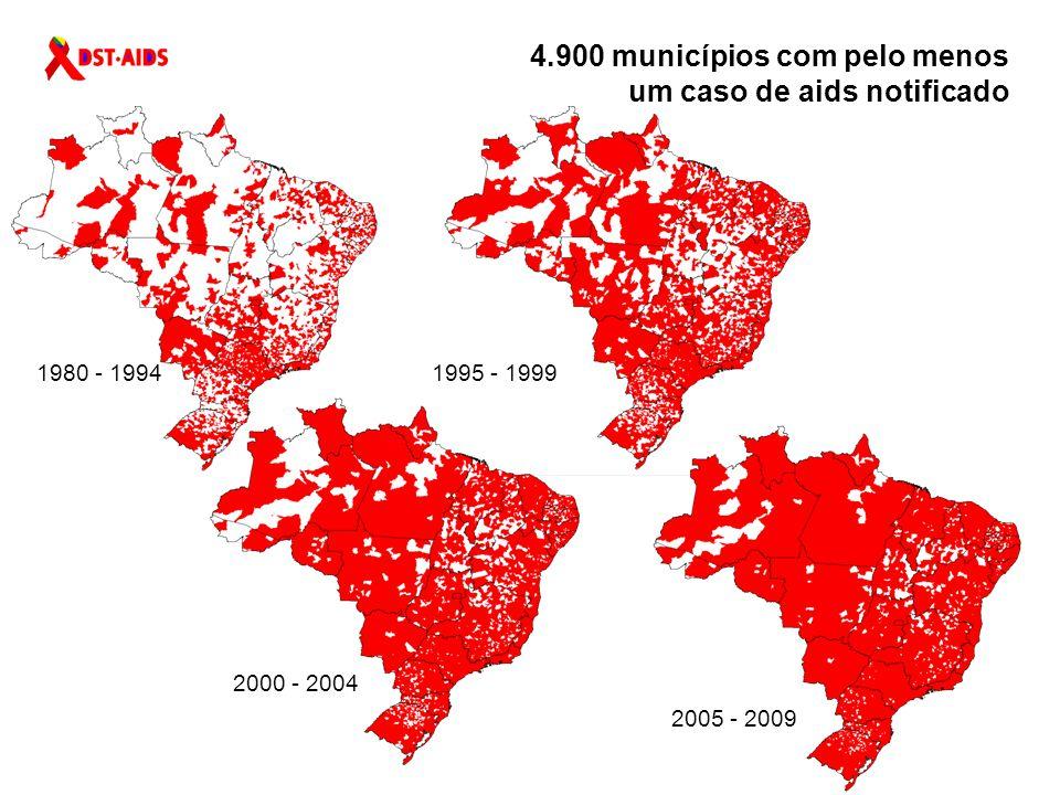 4.900 municípios com pelo menos um caso de aids notificado 1980 - 19941995 - 1999 2000 - 2004 2005 - 2009