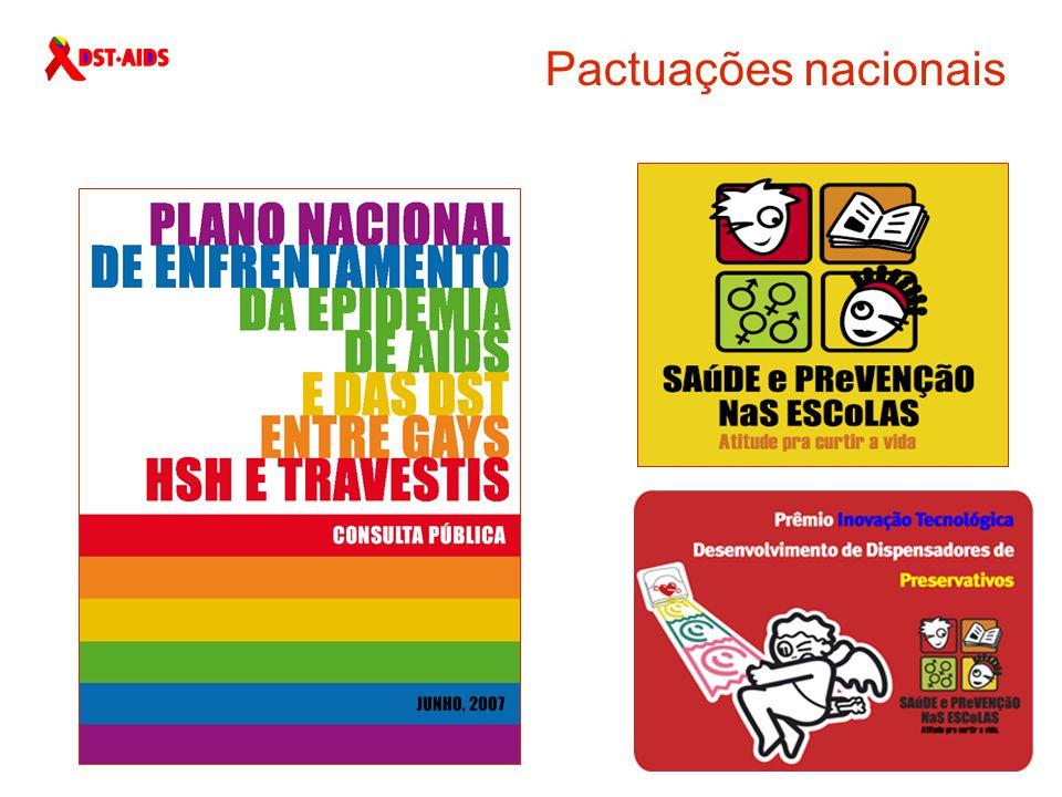 Pactuações nacionais