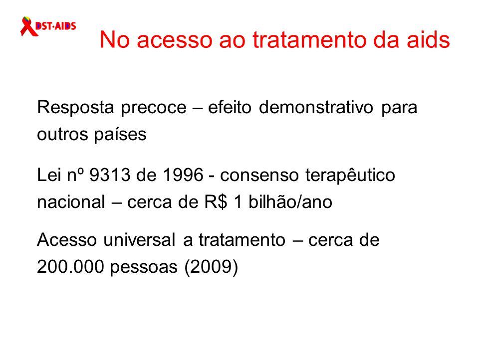 No acesso ao tratamento da aids Resposta precoce – efeito demonstrativo para outros países Lei nº 9313 de 1996 - consenso terapêutico nacional – cerca de R$ 1 bilhão/ano Acesso universal a tratamento – cerca de 200.000 pessoas (2009)