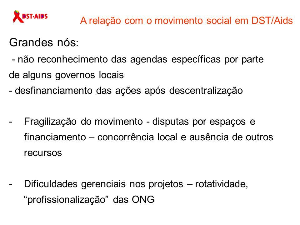 Gestão – 2010 Descentralização: cumprimento da pactuação - SES e SMS - utilização adequada do recursos em tempo hábil apenas 27,8% das SES e SMS de capitais tem recursos da política de incentivo de DST/Aids de 1 a 6 meses em caixa