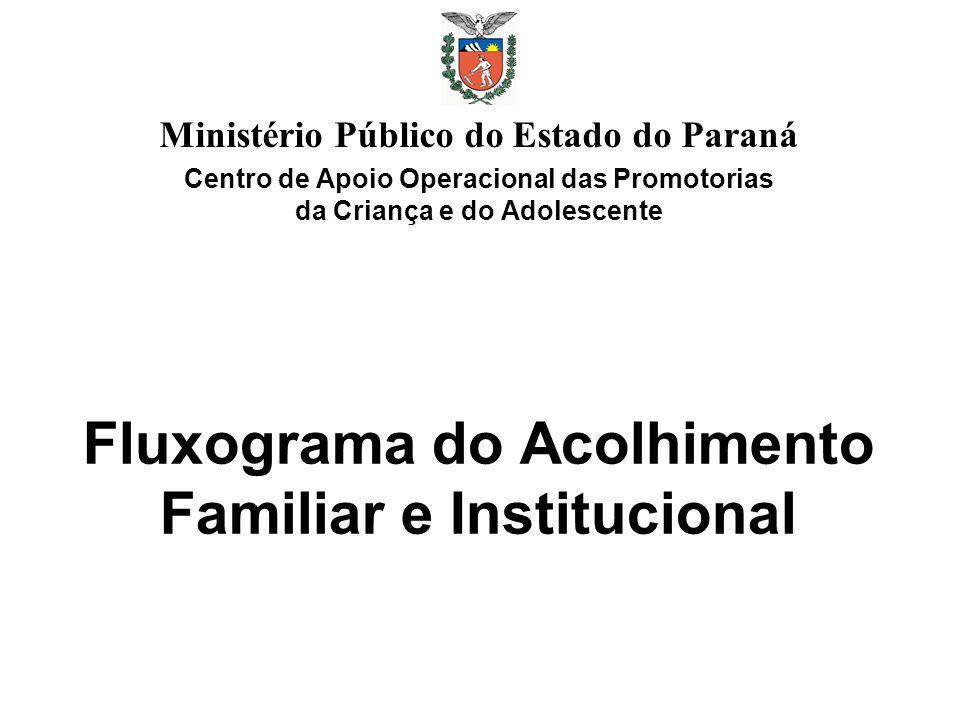 Fluxograma do Acolhimento Familiar e Institucional Ministério Público do Estado do Paraná Centro de Apoio Operacional das Promotorias da Criança e do