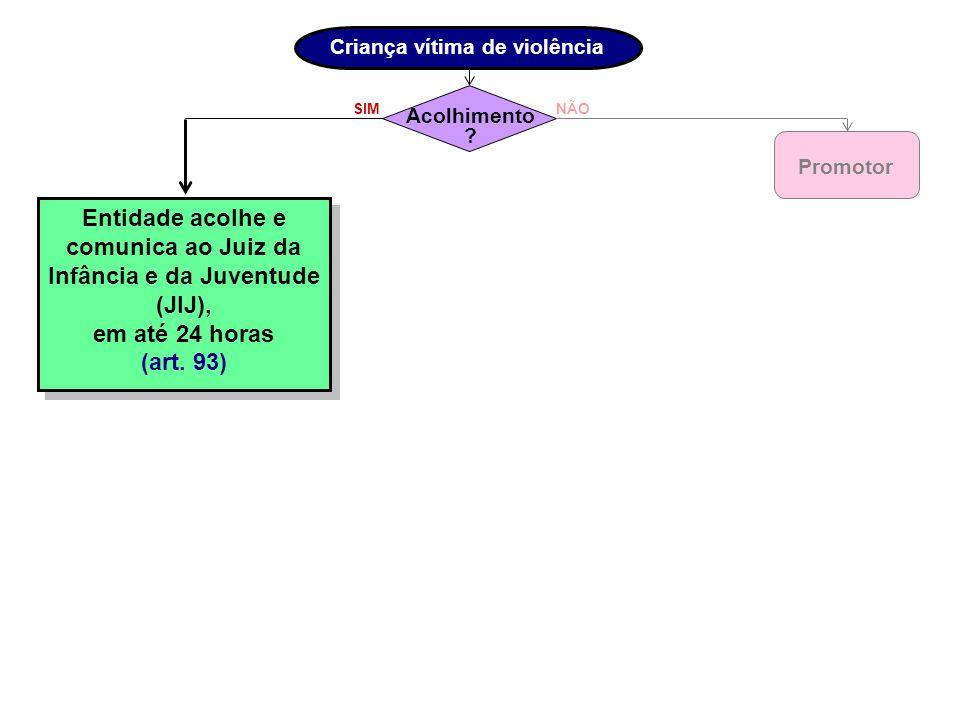 Reintegração familiar.Guia de Desligamento SIM Criança vítima de violência Acolhimento .