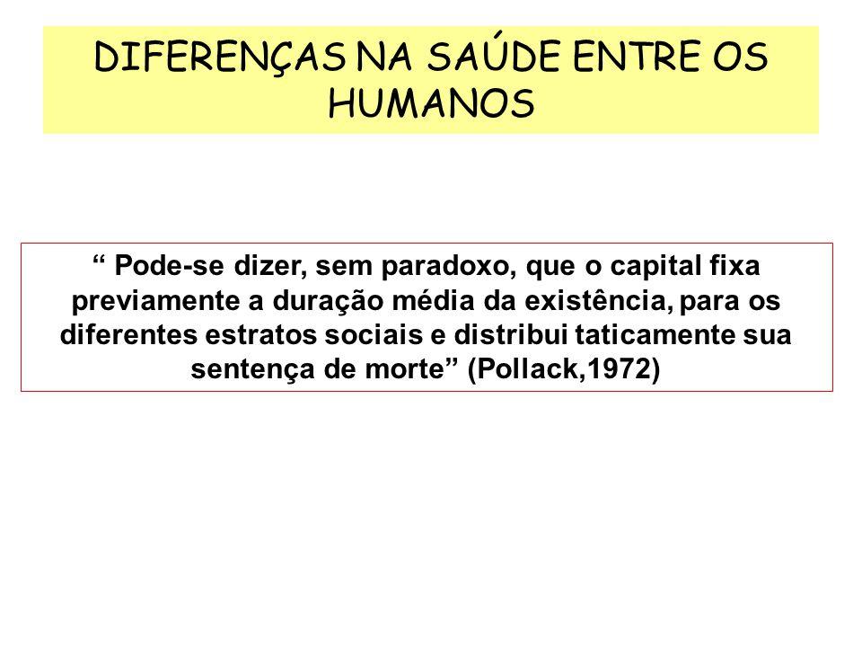 DIFERENÇAS NA SAÚDE ENTRE OS HUMANOS Pode-se dizer, sem paradoxo, que o capital fixa previamente a duração média da existência, para os diferentes est