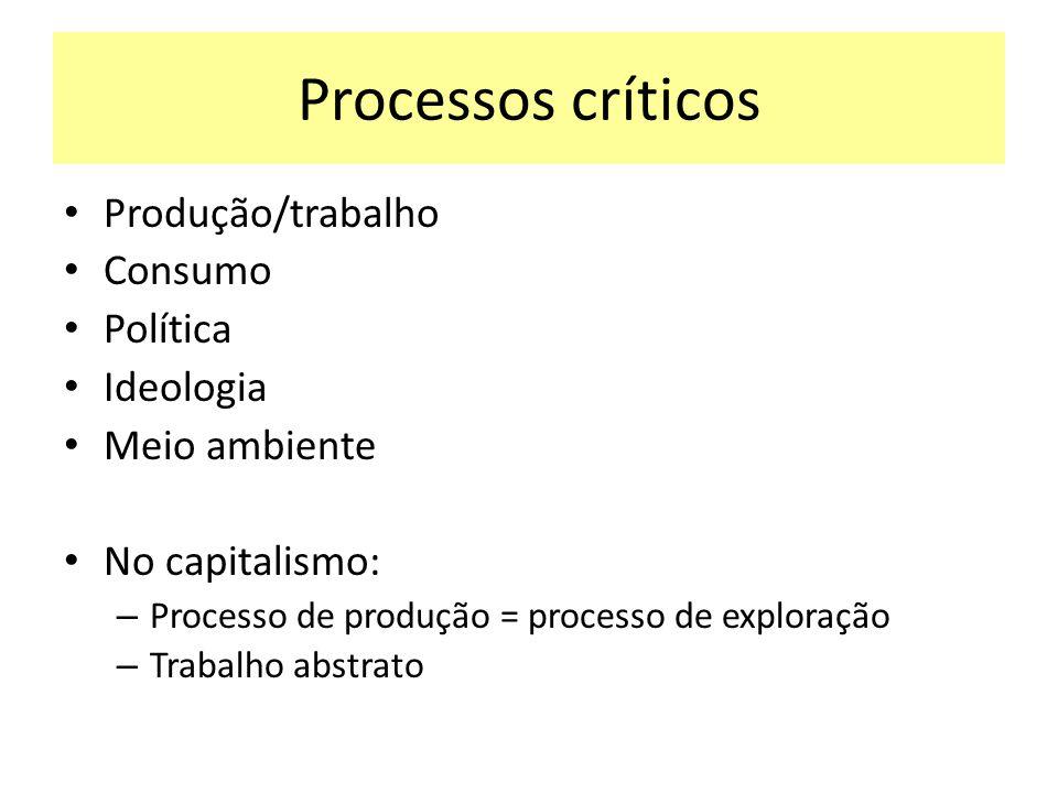 Processos críticos Produção/trabalho Consumo Política Ideologia Meio ambiente No capitalismo: – Processo de produção = processo de exploração – Trabal