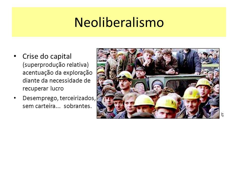 Neoliberalismo Crise do capital (superprodução relativa) acentuação da exploração diante da necessidade de recuperar lucro Desemprego, terceirizados,