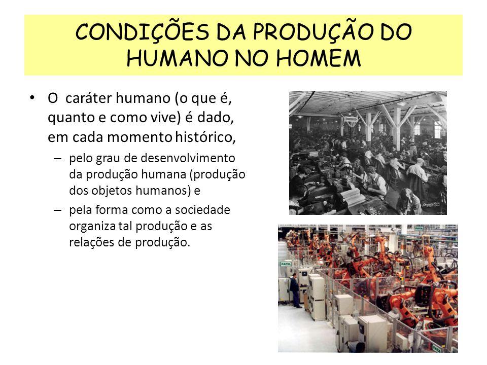 CONDIÇÕES DA PRODUÇÃO DO HUMANO NO HOMEM O caráter humano (o que é, quanto e como vive) é dado, em cada momento histórico, – pelo grau de desenvolvime
