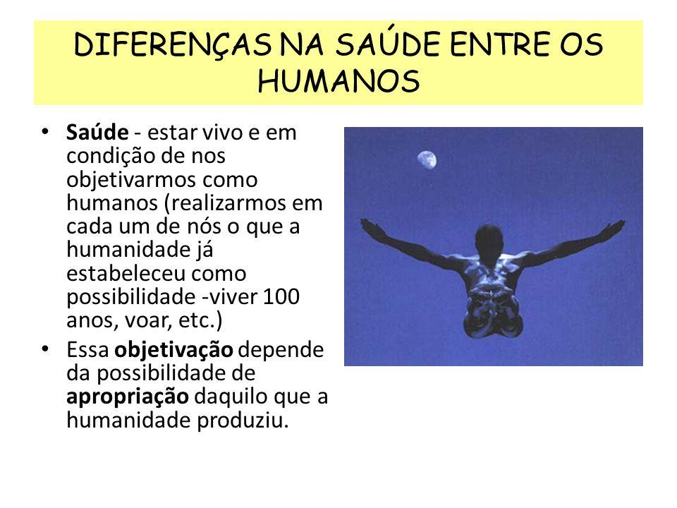 DIFERENÇAS NA SAÚDE ENTRE OS HUMANOS Saúde - estar vivo e em condição de nos objetivarmos como humanos (realizarmos em cada um de nós o que a humanida