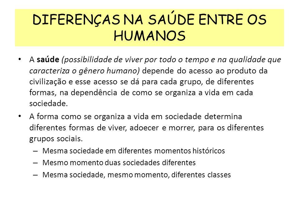 DIFERENÇAS NA SAÚDE ENTRE OS HUMANOS A saúde (possibilidade de viver por todo o tempo e na qualidade que caracteriza o gênero humano) depende do acess