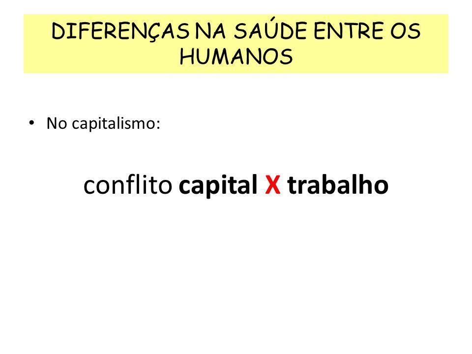 DIFERENÇAS NA SAÚDE ENTRE OS HUMANOS No capitalismo: conflito capital X trabalho
