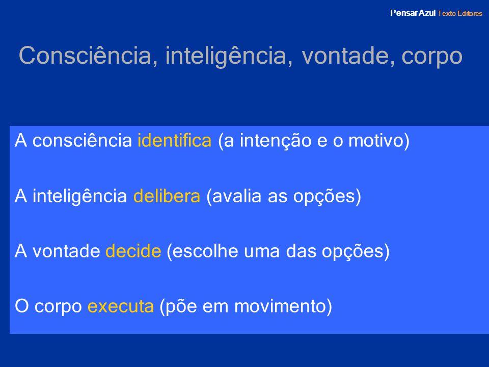 Pensar Azul Texto Editores Consciência, inteligência, vontade, corpo A consciência identifica (a intenção e o motivo) A inteligência delibera (avalia as opções) A vontade decide (escolhe uma das opções) O corpo executa (põe em movimento)