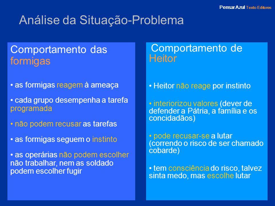 Pensar Azul Texto Editores Análise da Situação-Problema Comportamento das formigas as formigas reagem à ameaça cada grupo desempenha a tarefa programa