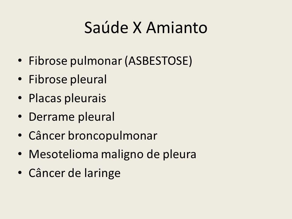 Saúde X Amianto Fibrose pulmonar (ASBESTOSE) Fibrose pleural Placas pleurais Derrame pleural Câncer broncopulmonar Mesotelioma maligno de pleura Cânce