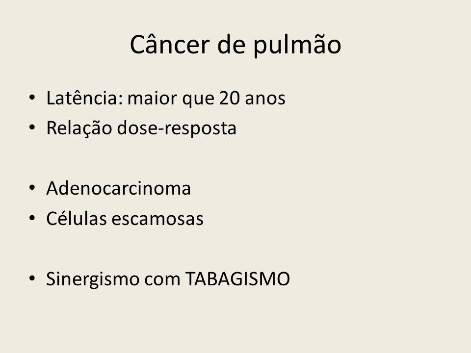 Câncer de pulmão Latência: maior que 20 anos Relação dose-resposta Adenocarcinoma Células escamosas Sinergismo com TABAGISMO