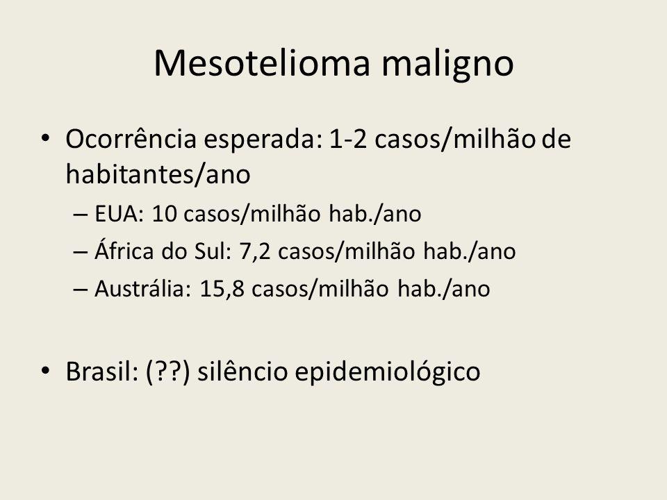 Mesotelioma maligno Ocorrência esperada: 1-2 casos/milhão de habitantes/ano – EUA: 10 casos/milhão hab./ano – África do Sul: 7,2 casos/milhão hab./ano