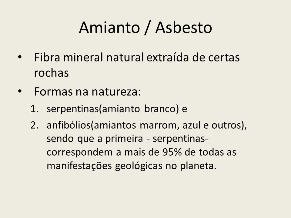 Amianto / Asbesto Fibra mineral natural extraída de certas rochas Formas na natureza: 1.serpentinas(amianto branco) e 2.anfibólios(amiantos marrom, az