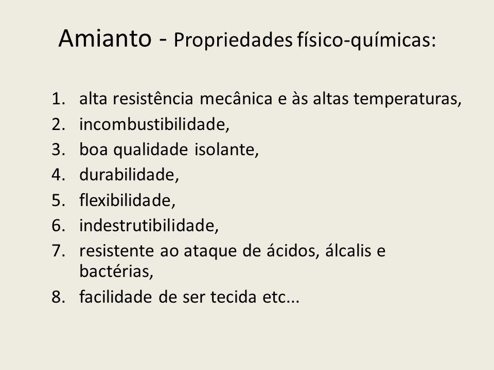 Amianto - Propriedades físico-químicas: 1.alta resistência mecânica e às altas temperaturas, 2.incombustibilidade, 3.boa qualidade isolante, 4.durabil