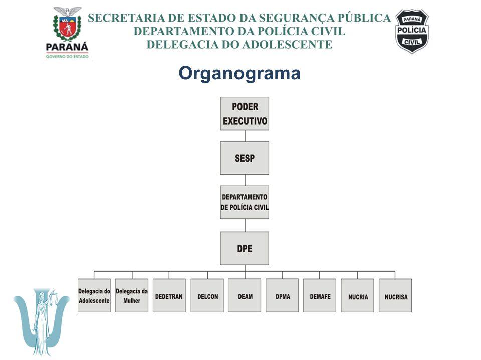 SECRETARIA DE ESTADO DA SEGURANÇA PÚBLICA DEPARTAMENTO DA POLÍCIA CIVIL DELEGACIA DO ADOLESCENTE Organograma