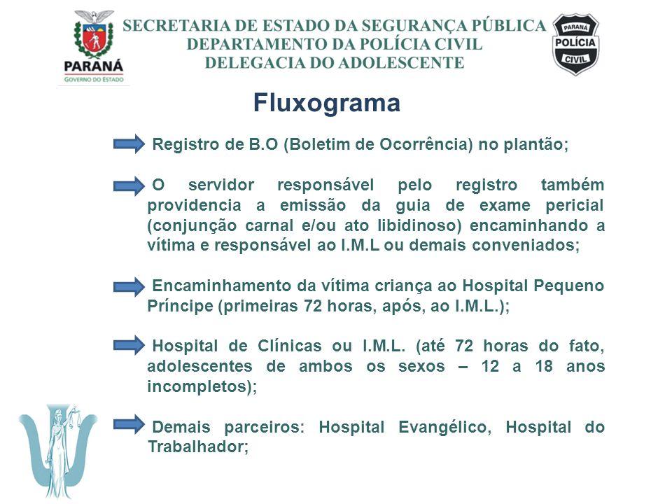 SECRETARIA DE ESTADO DA SEGURANÇA PÚBLICA DEPARTAMENTO DA POLÍCIA CIVIL DELEGACIA DO ADOLESCENTE Fluxograma Registro de B.O (Boletim de Ocorrência) no
