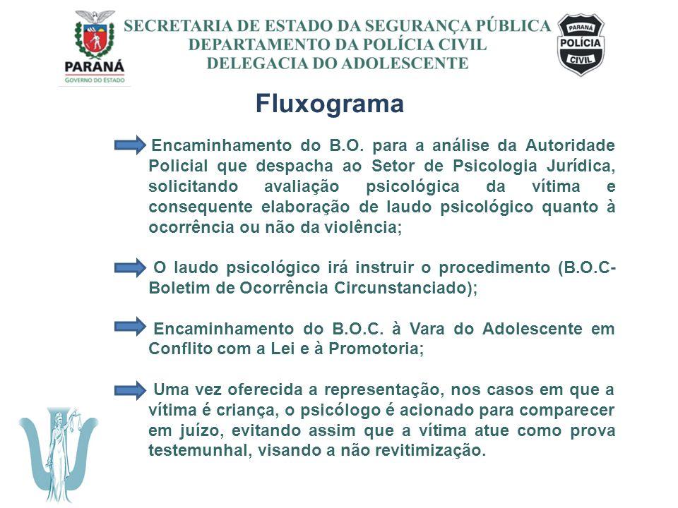 SECRETARIA DE ESTADO DA SEGURANÇA PÚBLICA DEPARTAMENTO DA POLÍCIA CIVIL DELEGACIA DO ADOLESCENTE Fluxograma Encaminhamento do B.O. para a análise da A