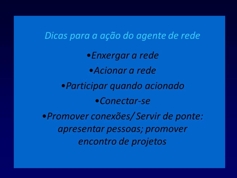 Dicas para a ação do agente de rede Enxergar a rede Acionar a rede Participar quando acionado Conectar-se Promover conexões/ Servir de ponte: apresent
