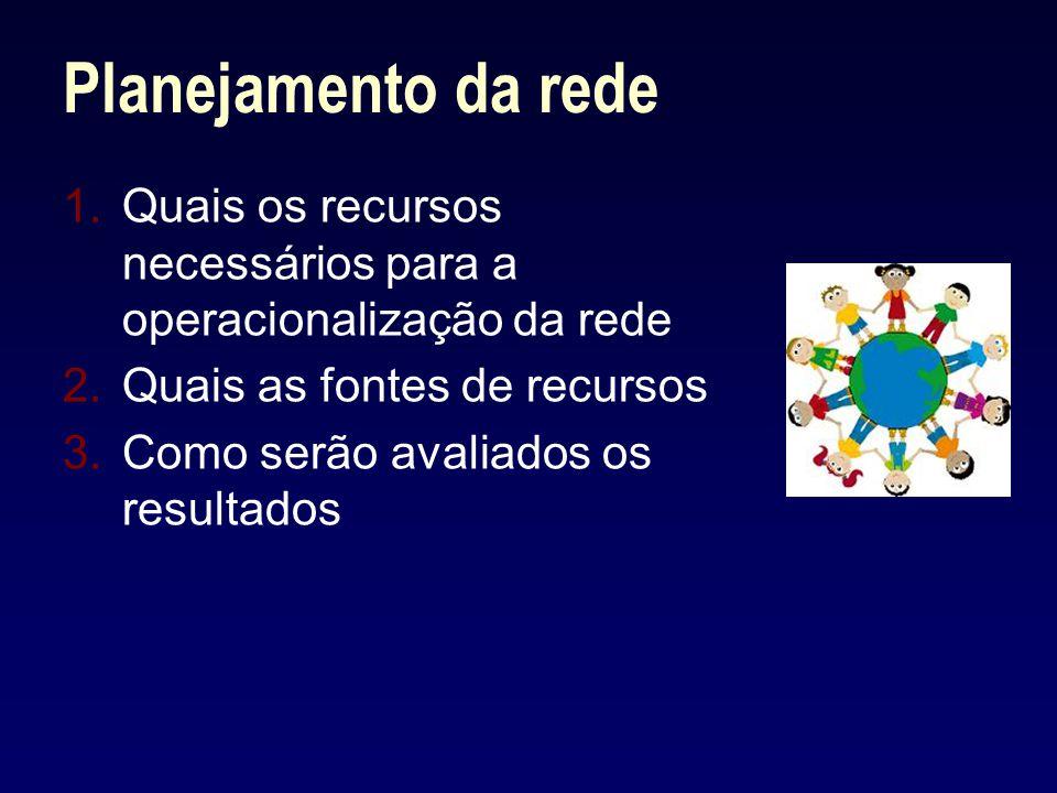 Planejamento da rede 1.Objetivos da rede 2. Público 3.
