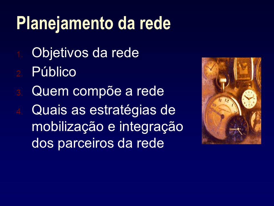 Planejamento da rede 1. Objetivos da rede 2. Público 3. Quem compõe a rede 4. Quais as estratégias de mobilização e integração dos parceiros da rede