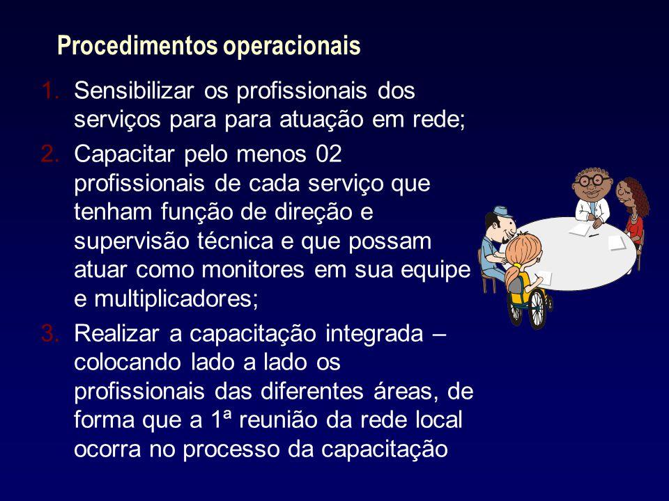 Procedimentos operacionais 1.Sensibilizar os profissionais dos serviços para para atuação em rede; 2.Capacitar pelo menos 02 profissionais de cada ser