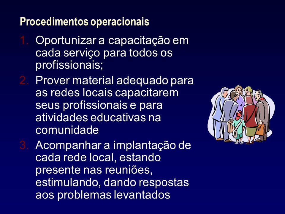 Procedimentos operacionais 1.Oportunizar a capacitação em cada serviço para todos os profissionais; 2.Prover material adequado para as redes locais ca