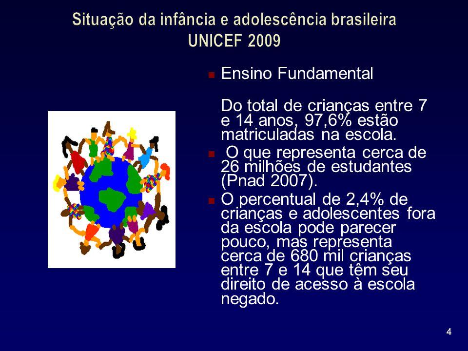 4 Ensino Fundamental Do total de crianças entre 7 e 14 anos, 97,6% estão matriculadas na escola. O que representa cerca de 26 milhões de estudantes (P