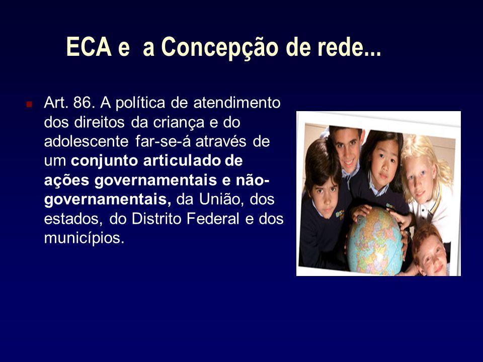 ECA e a Concepção de rede... Art. 86. A política de atendimento dos direitos da criança e do adolescente far-se-á através de um conjunto articulado de
