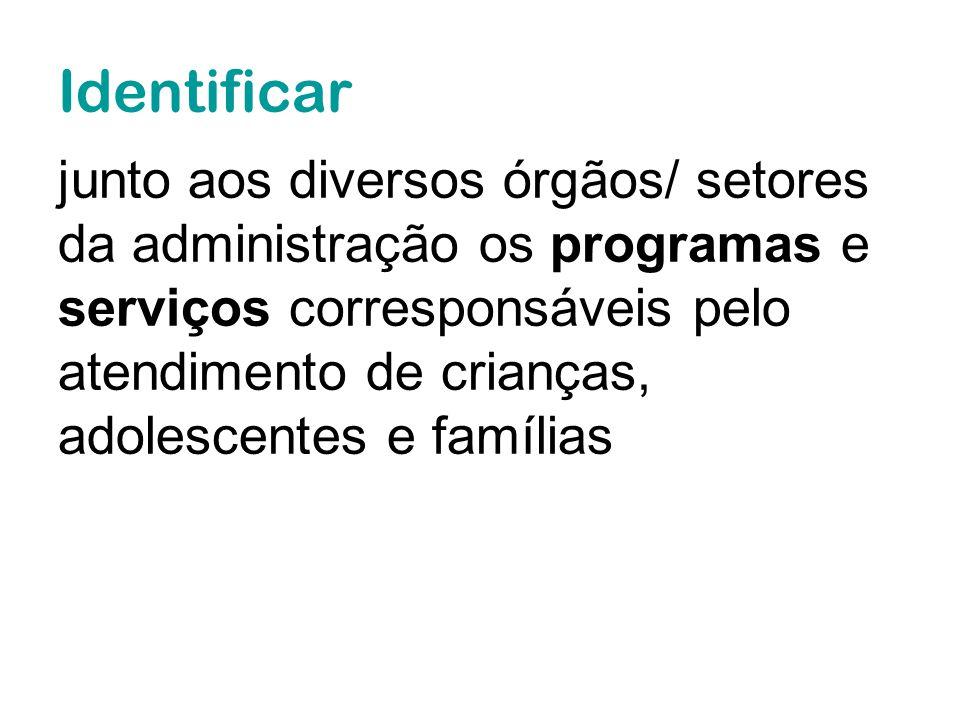 Identificar junto aos diversos órgãos/ setores da administração os programas e serviços corresponsáveis pelo atendimento de crianças, adolescentes e f