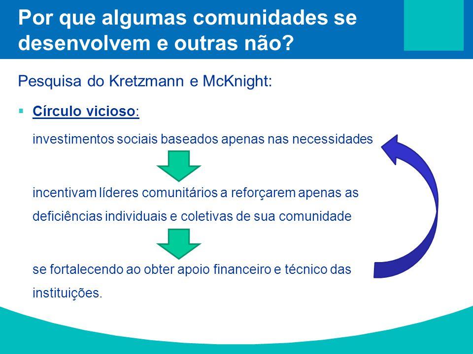 Pesquisa do Kretzmann e McKnight: Círculo vicioso: investimentos sociais baseados apenas nas necessidades incentivam líderes comunitários a reforçarem