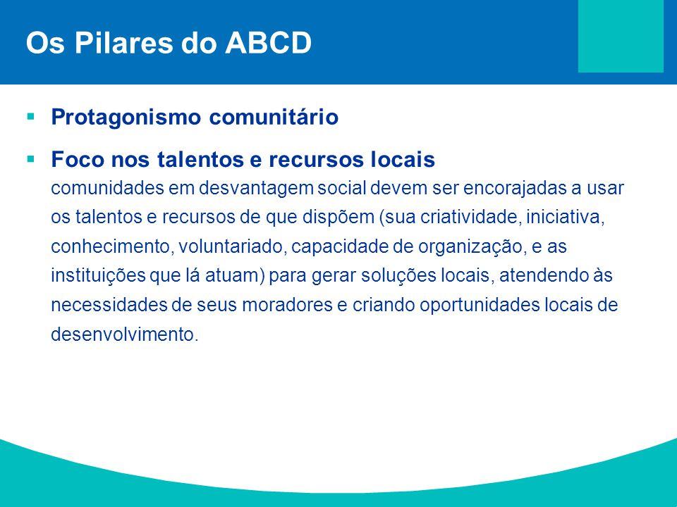 Protagonismo comunitário Foco nos talentos e recursos locais comunidades em desvantagem social devem ser encorajadas a usar os talentos e recursos de