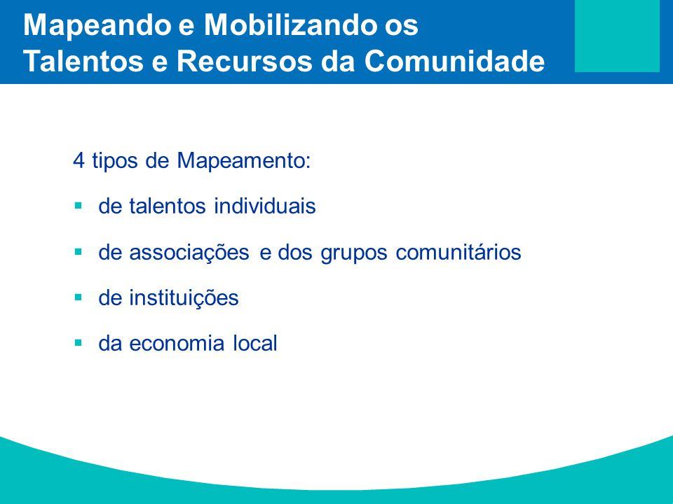 4 tipos de Mapeamento: de talentos individuais de associações e dos grupos comunitários de instituições da economia local Mapeando e Mobilizando os Ta