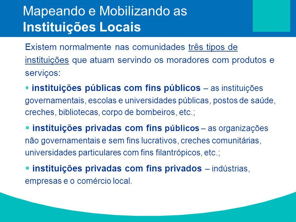 Existem normalmente nas comunidades três tipos de instituições que atuam servindo os moradores com produtos e serviços: instituições públicas com fins