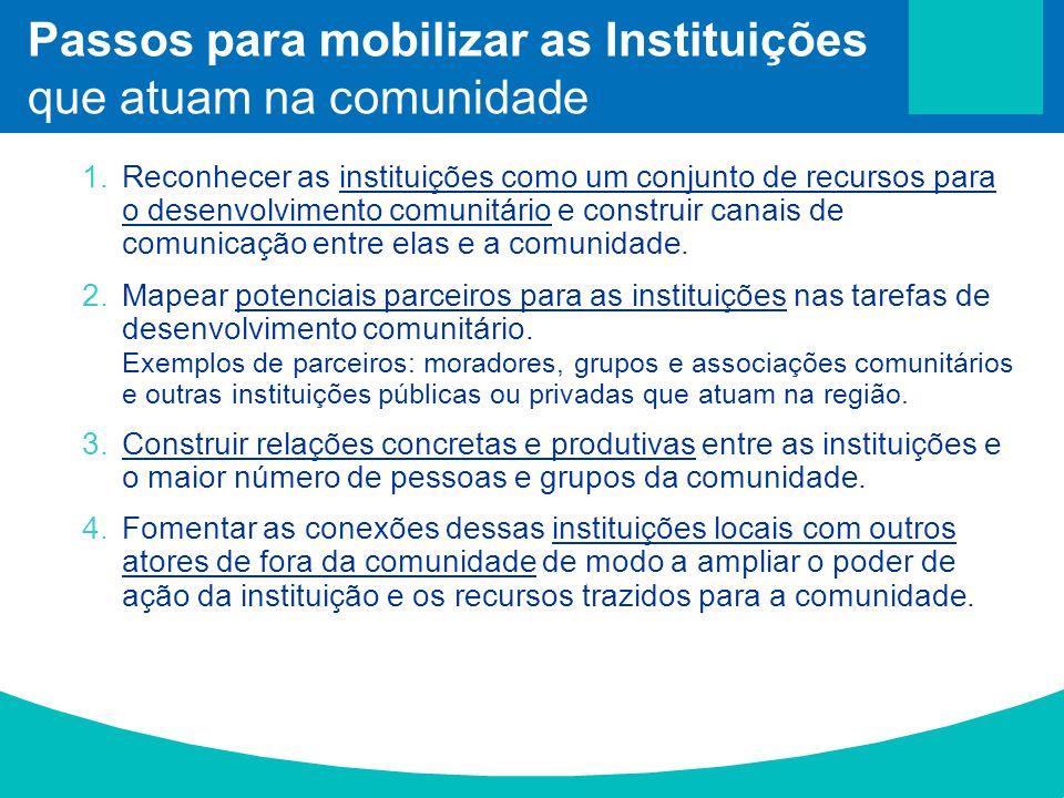 Passos para mobilizar as Instituições que atuam na comunidade Reconhecer as instituições como um conjunto de recursos para o desenvolvimento comunitár