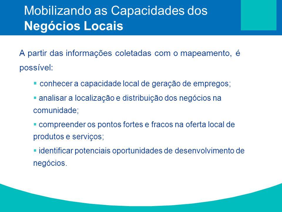 Mobilizando as Capacidades dos Negócios Locais A partir das informações coletadas com o mapeamento, é possível: conhecer a capacidade local de geração